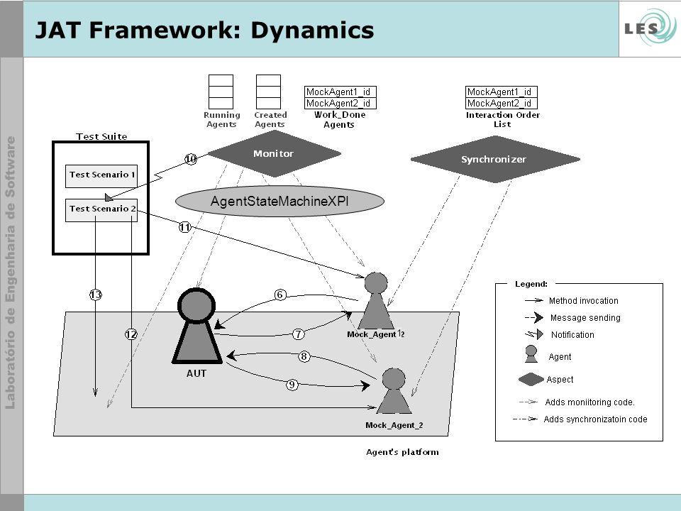 JAT Framework: Dynamics