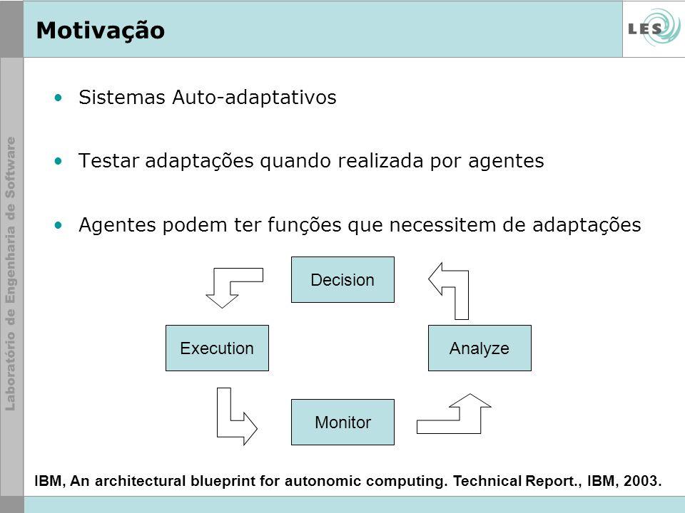Motivação Sistemas Auto-adaptativos