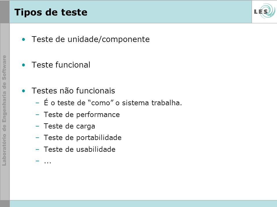 Tipos de teste Teste de unidade/componente Teste funcional