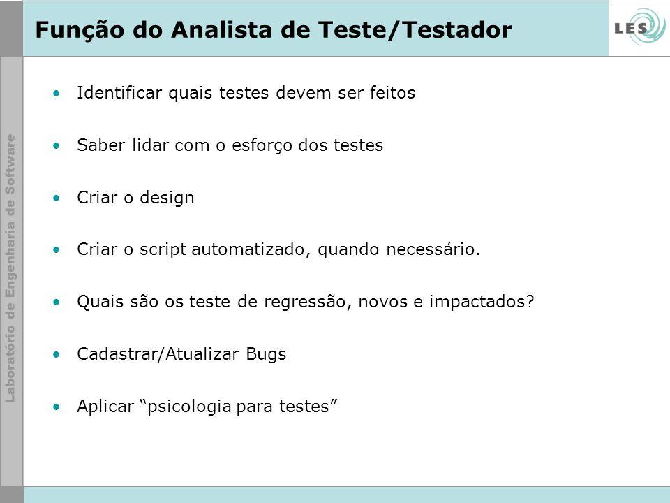 Função do Analista de Teste/Testador