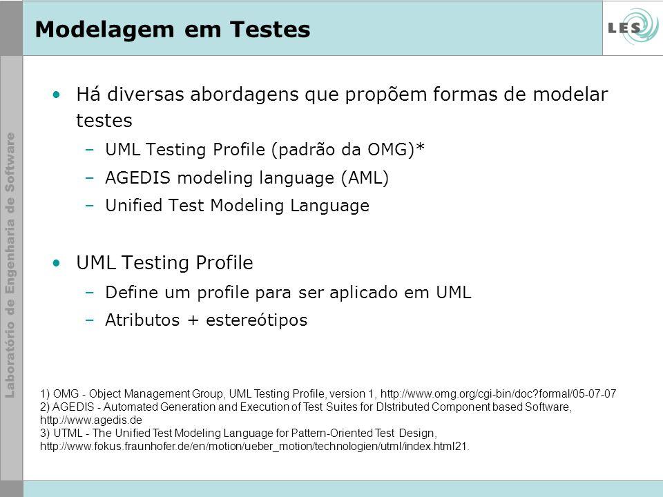 Modelagem em Testes Há diversas abordagens que propõem formas de modelar testes. UML Testing Profile (padrão da OMG)*