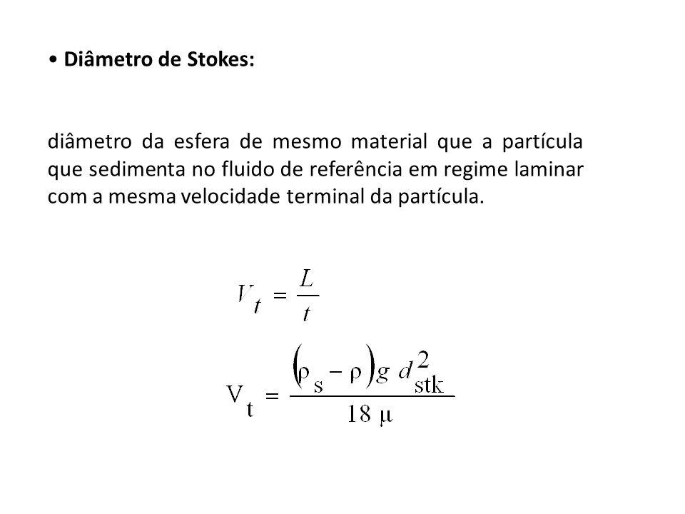 Diâmetro de Stokes: