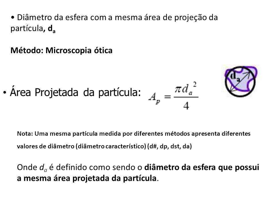Área Projetada da partícula: