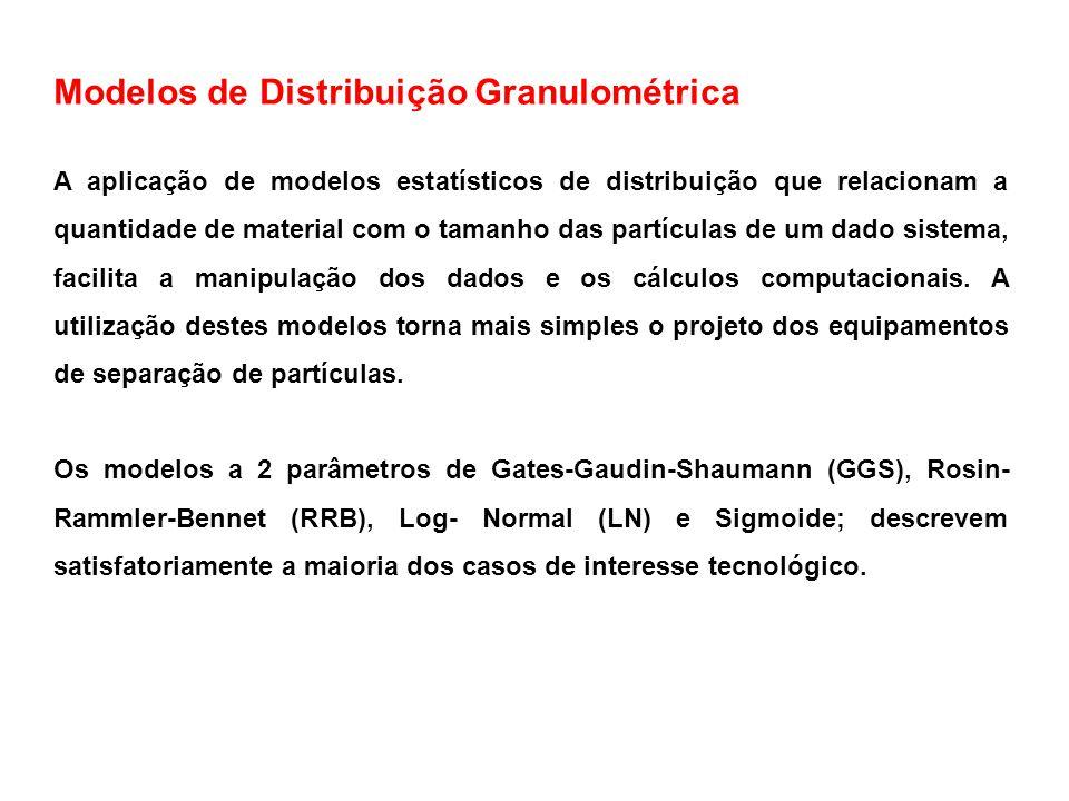 Modelos de Distribuição Granulométrica