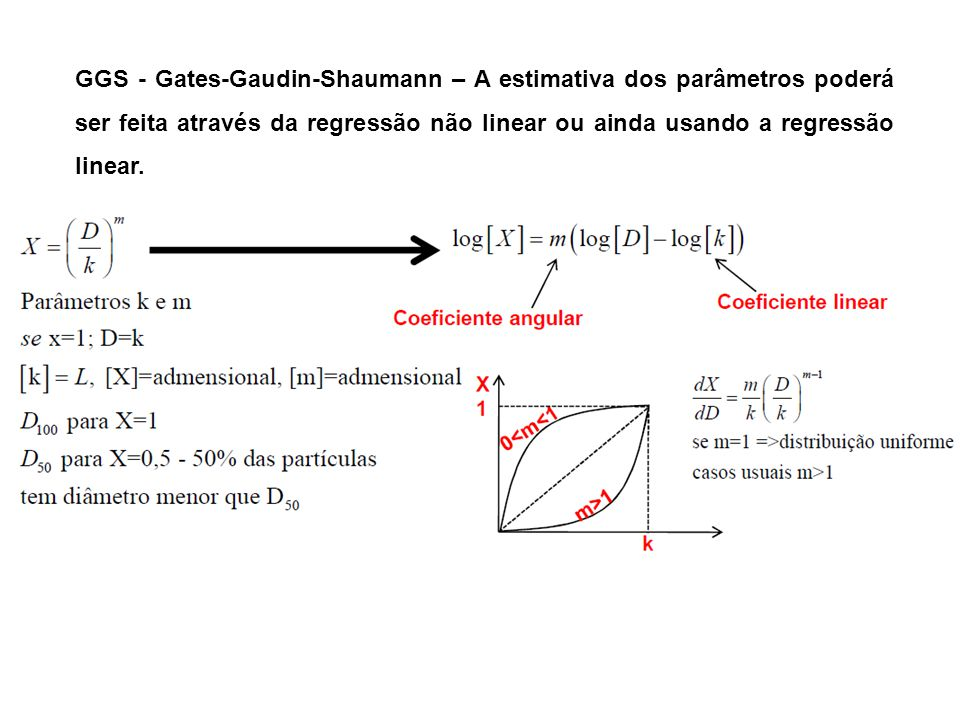 GGS - Gates-Gaudin-Shaumann – A estimativa dos parâmetros poderá ser feita através da regressão não linear ou ainda usando a regressão linear.