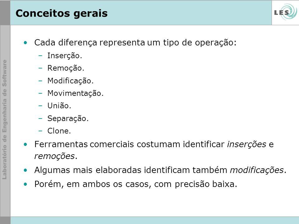 Conceitos gerais Cada diferença representa um tipo de operação: