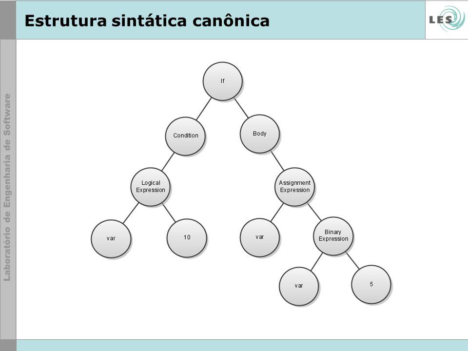 Estrutura sintática canônica