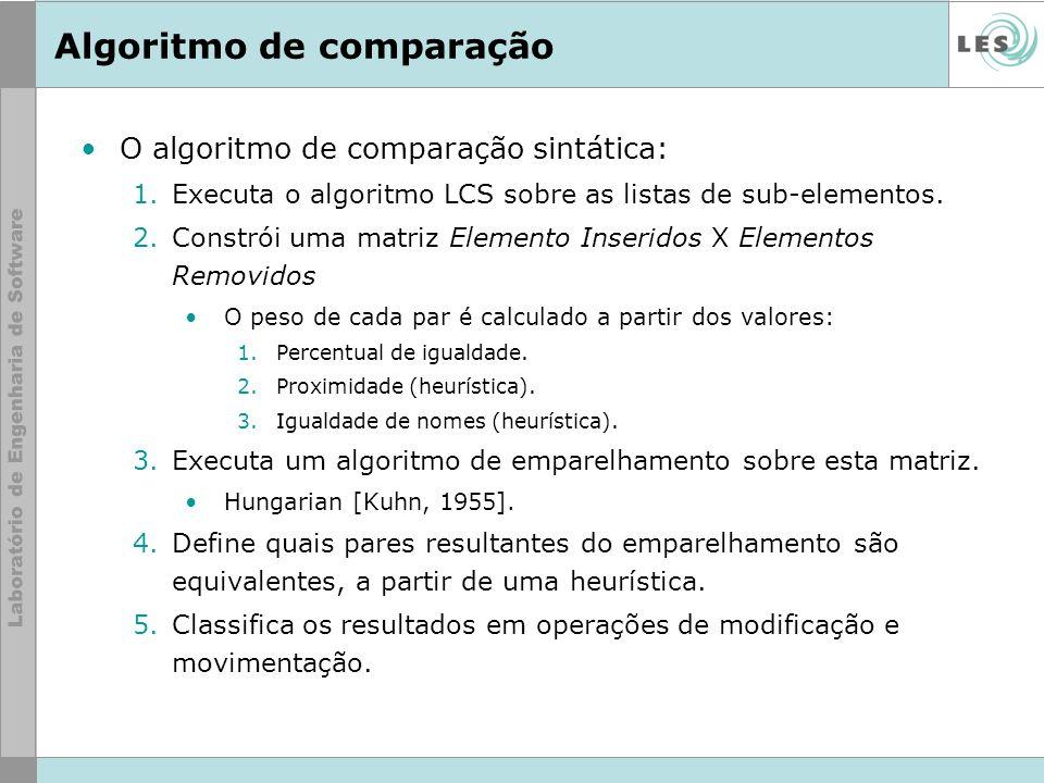 Algoritmo de comparação