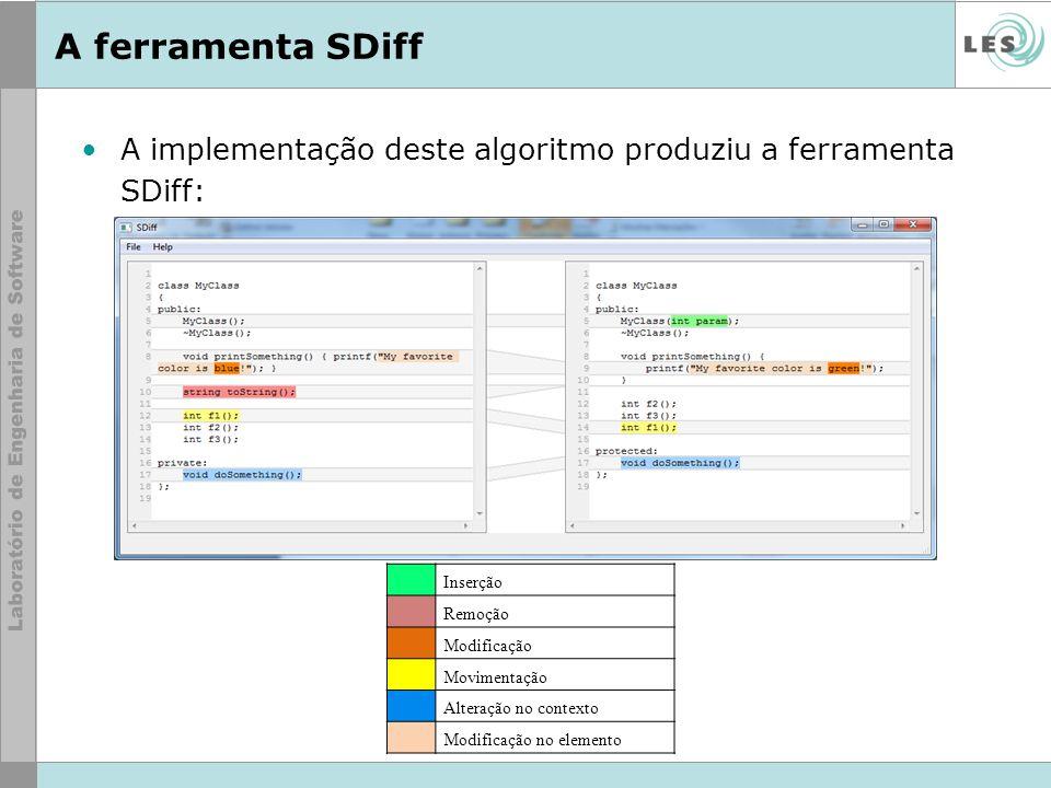 A ferramenta SDiff A implementação deste algoritmo produziu a ferramenta SDiff: Inserção. Remoção.