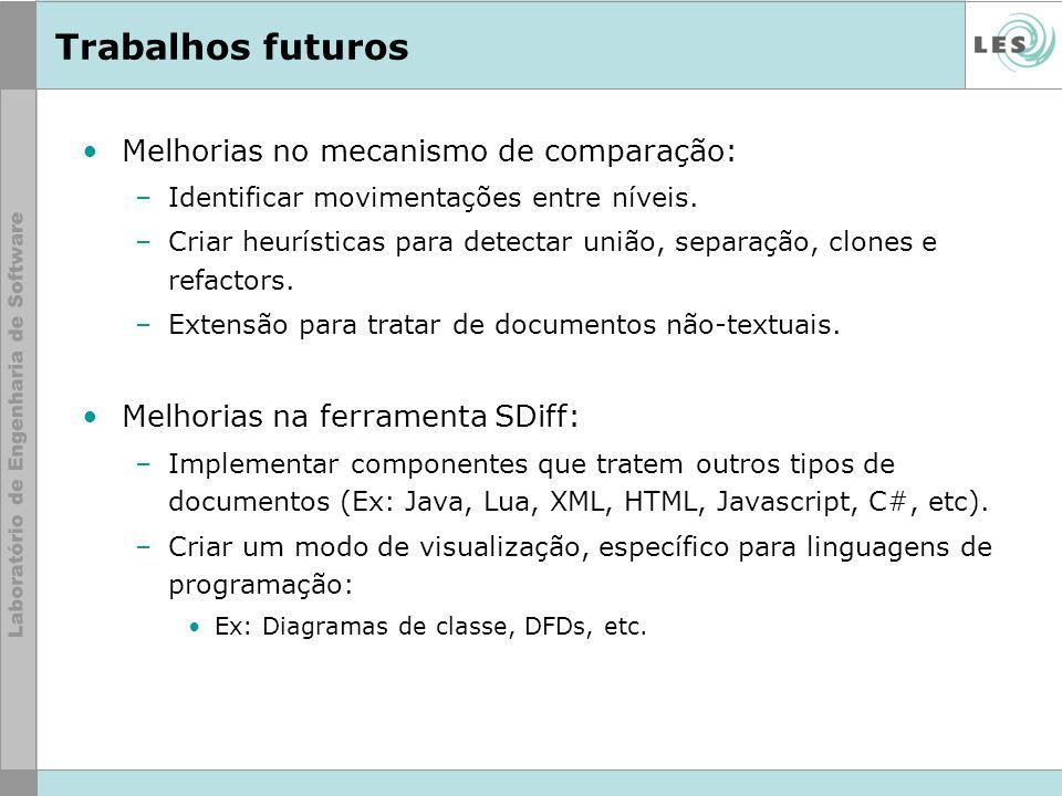 Trabalhos futuros Melhorias no mecanismo de comparação: