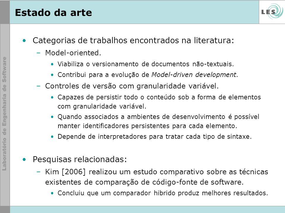 Estado da arte Categorias de trabalhos encontrados na literatura: