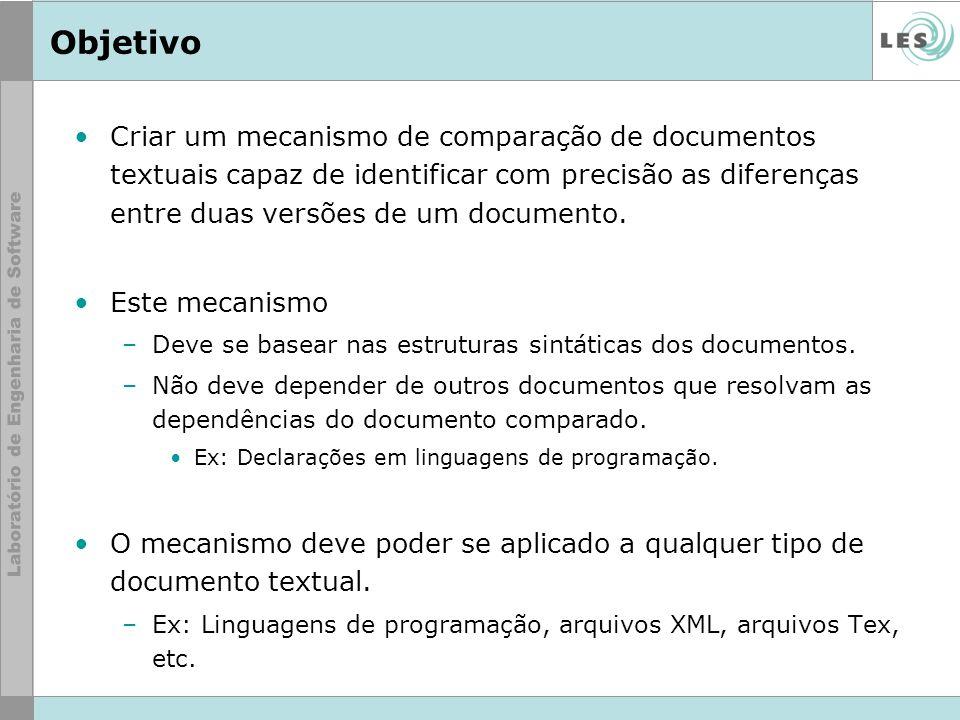 Objetivo Criar um mecanismo de comparação de documentos textuais capaz de identificar com precisão as diferenças entre duas versões de um documento.