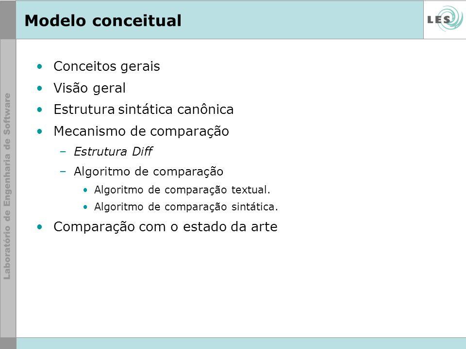 Modelo conceitual Conceitos gerais Visão geral