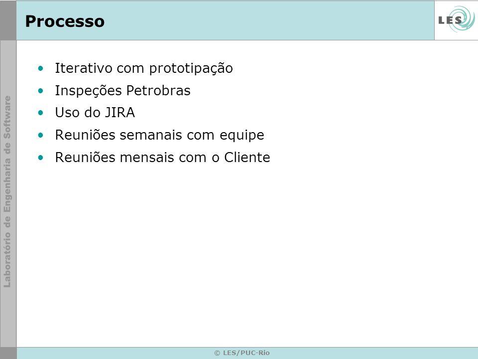Processo Iterativo com prototipação Inspeções Petrobras Uso do JIRA