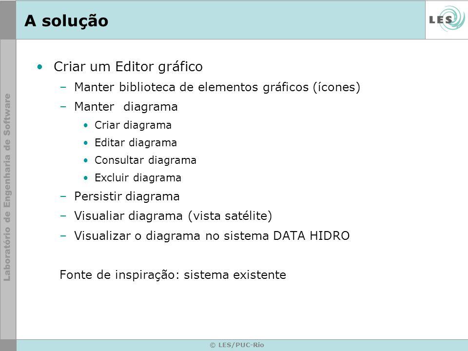 A solução Criar um Editor gráfico