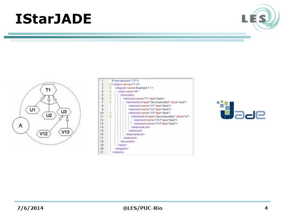 IStarJADE Tecnologias envolvidas na infraestrutura 01/04/2017