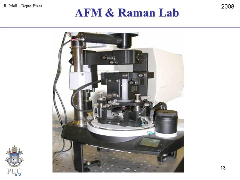 R. Prioli – Depto. Física 2008 AFM & Raman Lab