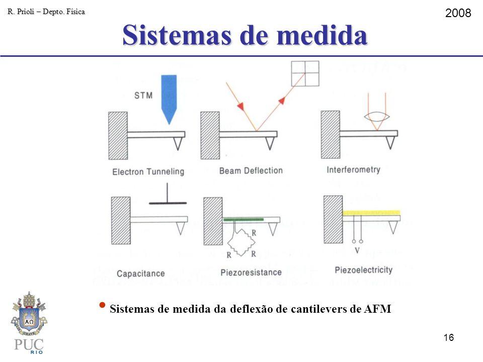 Sistemas de medida R. Prioli – Depto. Física. 2008.