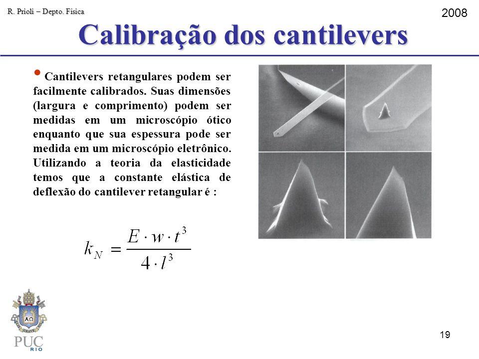 Calibração dos cantilevers