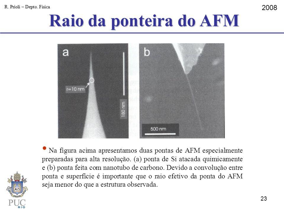 Raio da ponteira do AFM R. Prioli – Depto. Física. 2008.