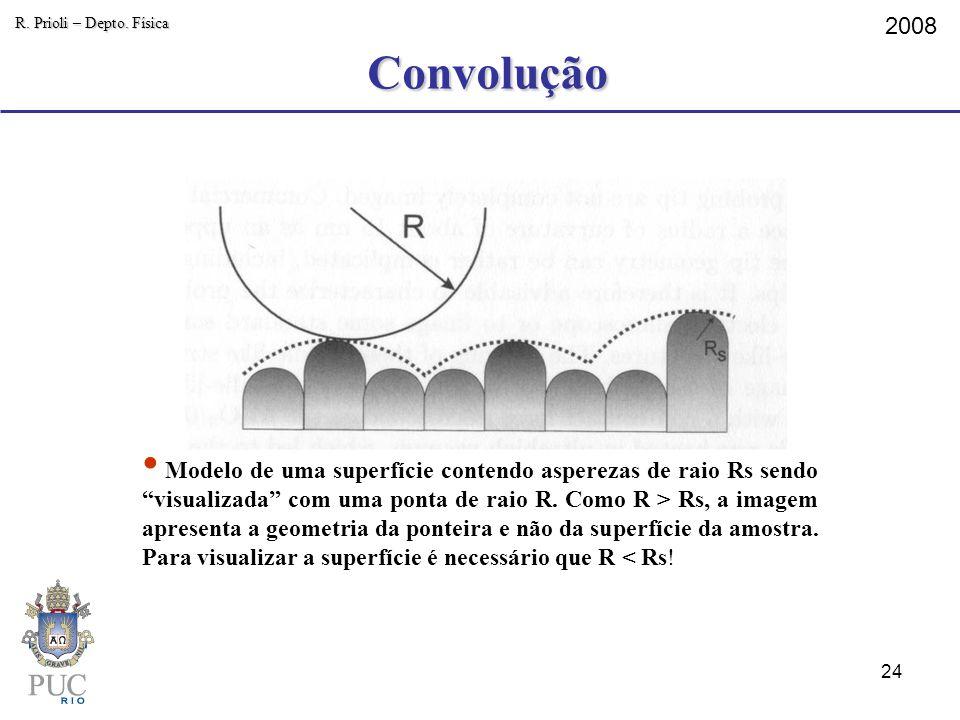 Convolução R. Prioli – Depto. Física. 2008.