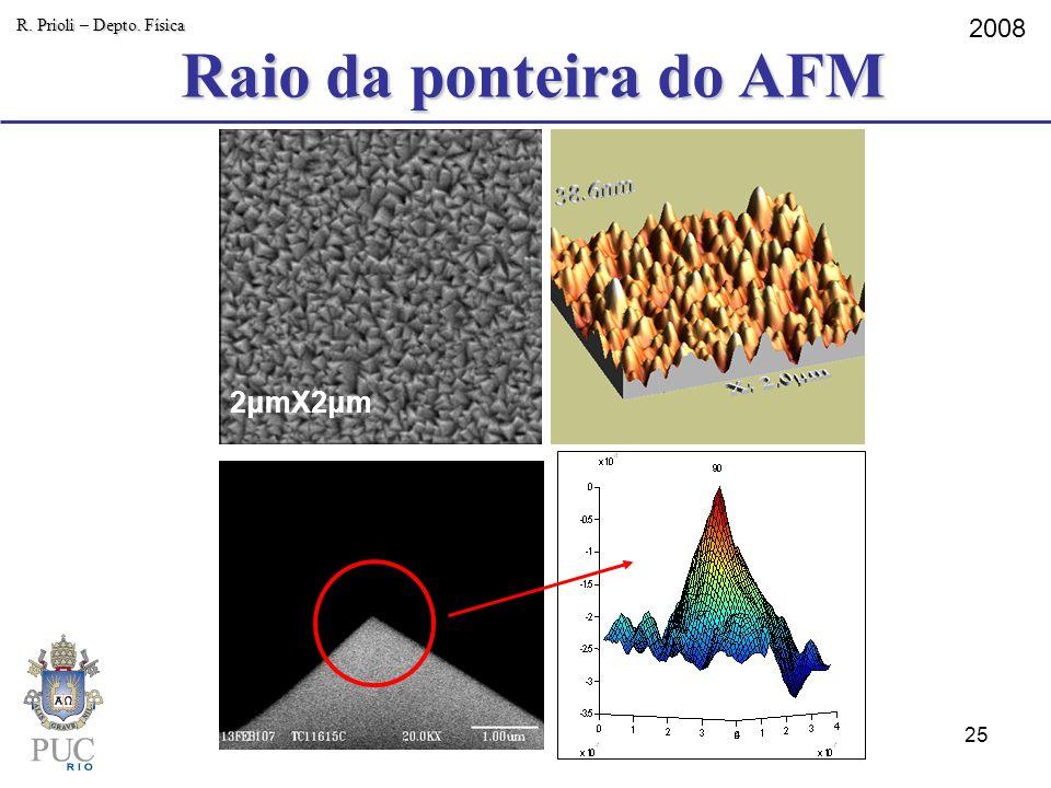 Raio da ponteira do AFM R. Prioli – Depto. Física 2008 2μmX2μm