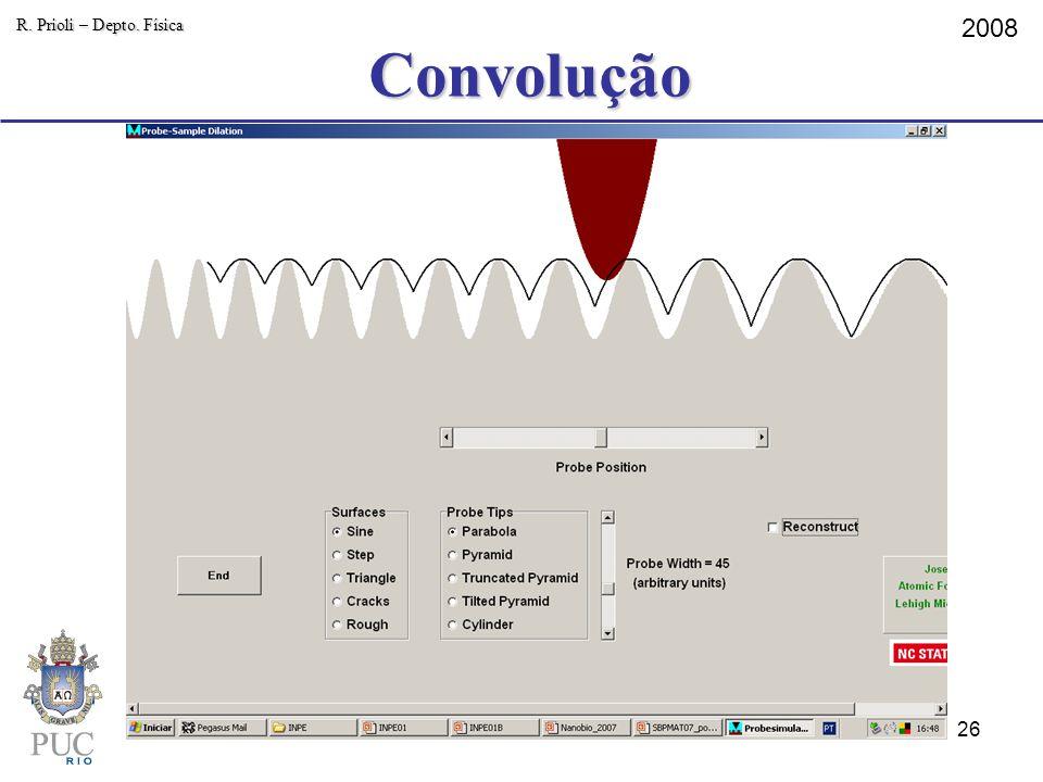 Convolução R. Prioli – Depto. Física 2008