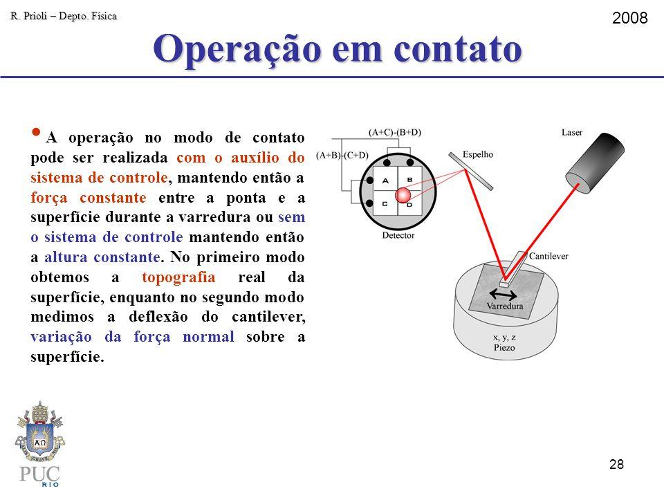 Operação em contato R. Prioli – Depto. Física. 2008.