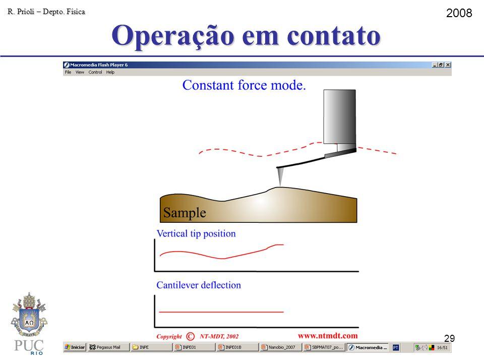Operação em contato R. Prioli – Depto. Física 2008