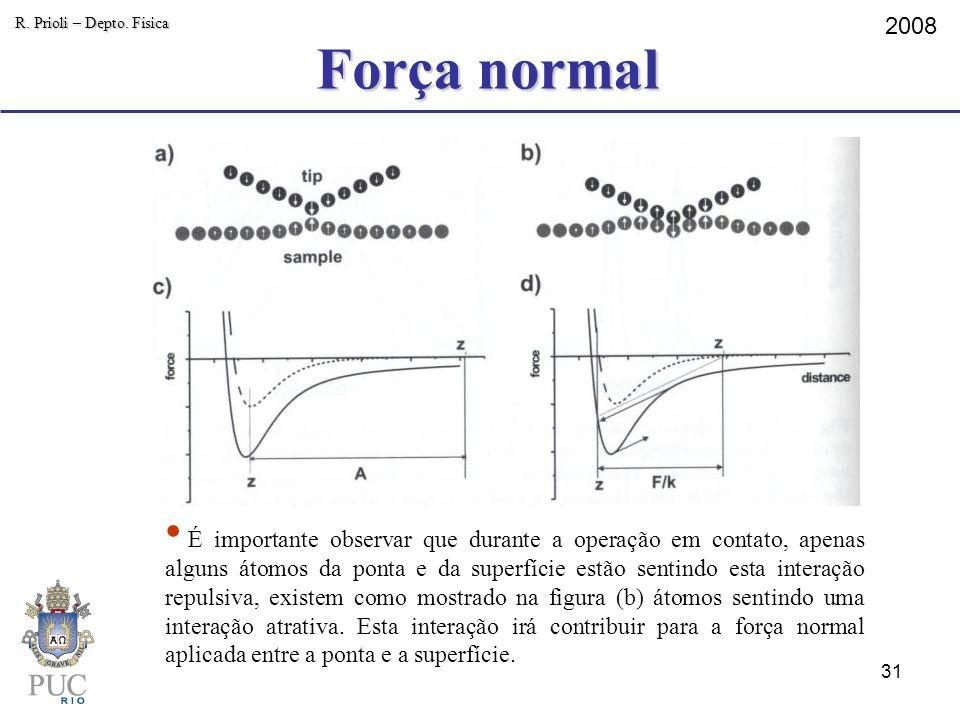 Força normal R. Prioli – Depto. Física. 2008.