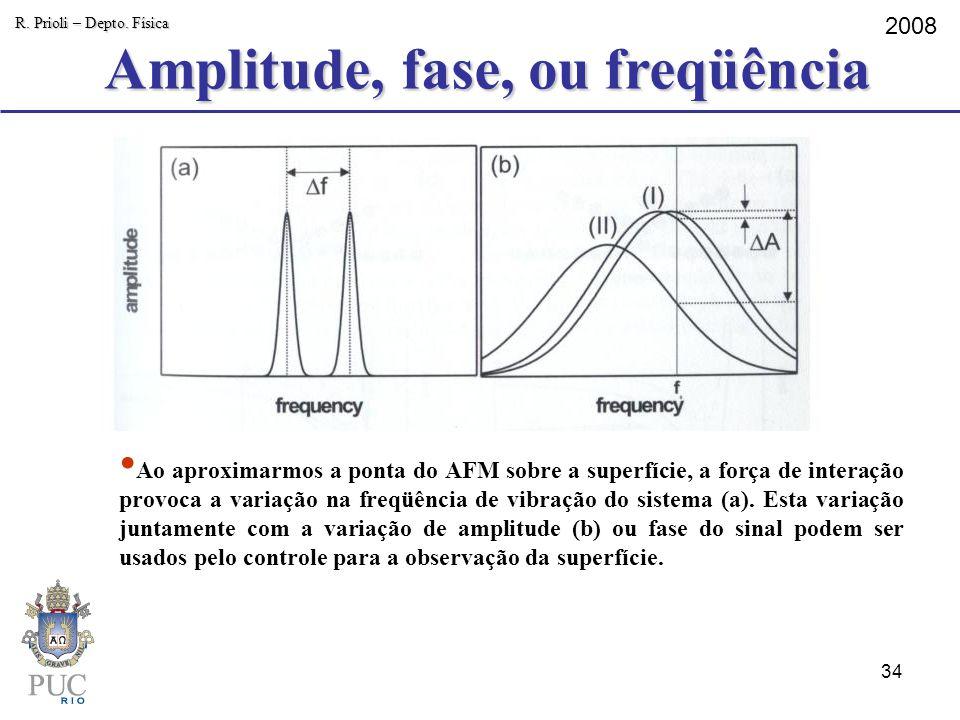 Amplitude, fase, ou freqüência