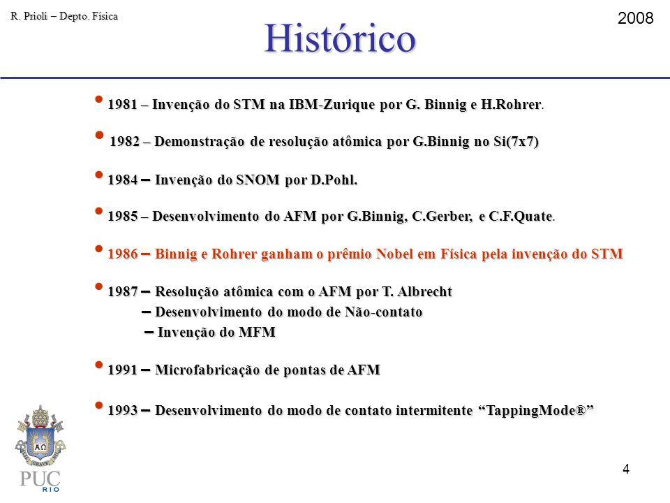 Histórico R. Prioli – Depto. Física. 2008. 1981 – Invenção do STM na IBM-Zurique por G. Binnig e H.Rohrer.