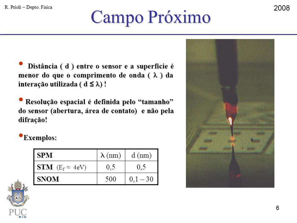 Campo Próximo R. Prioli – Depto. Física. 2008.
