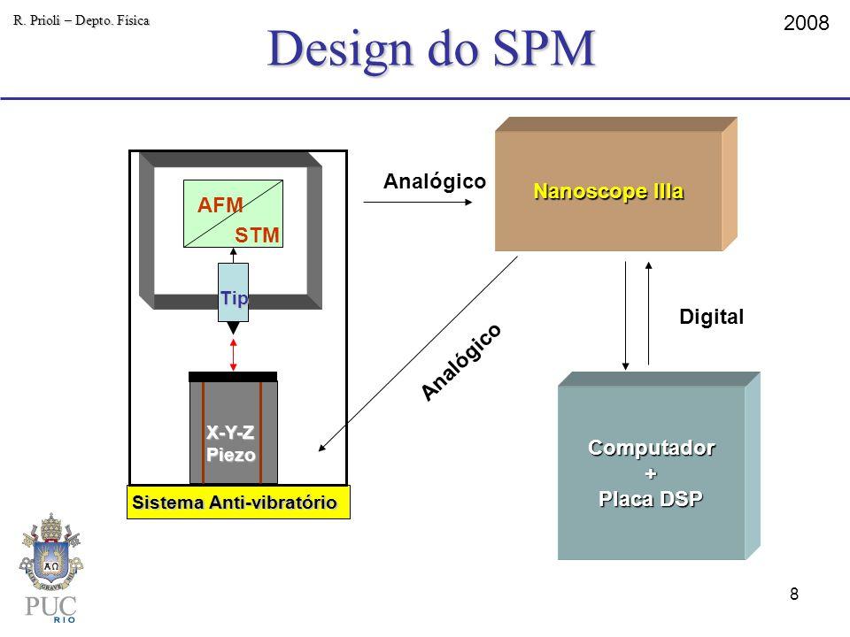 Design do SPM 2008 Nanoscope IIIa Analógico AFM STM Digital Analógico