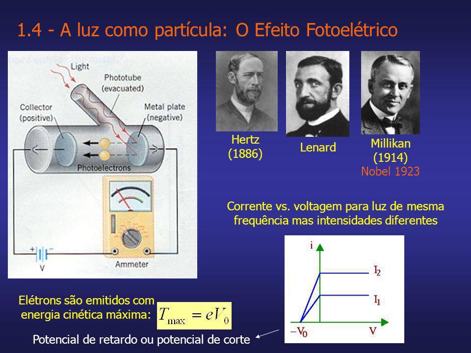 1.4 - A luz como partícula: O Efeito Fotoelétrico
