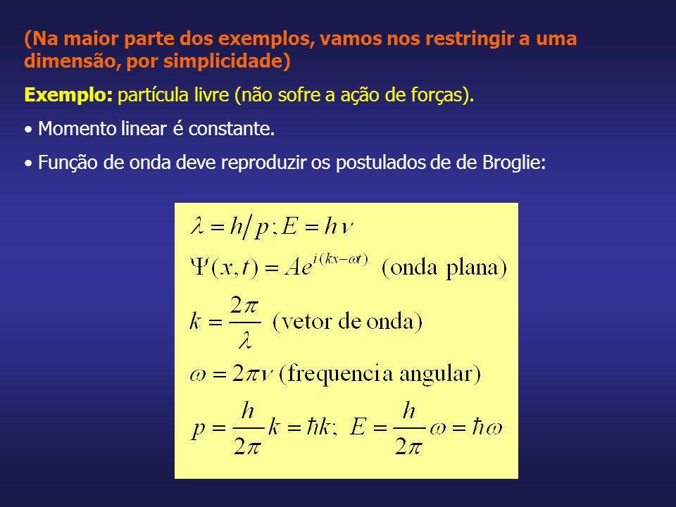 (Na maior parte dos exemplos, vamos nos restringir a uma dimensão, por simplicidade)
