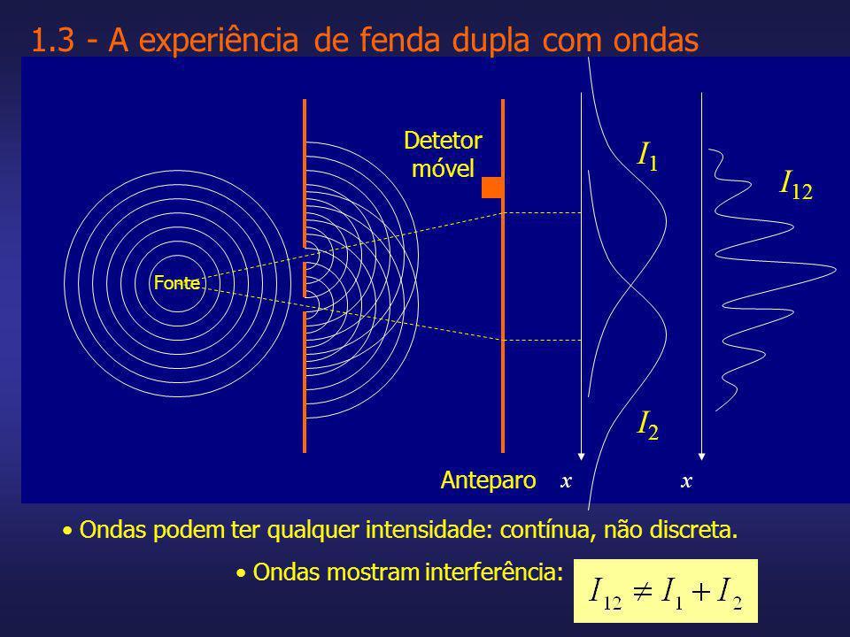 1.3 - A experiência de fenda dupla com ondas