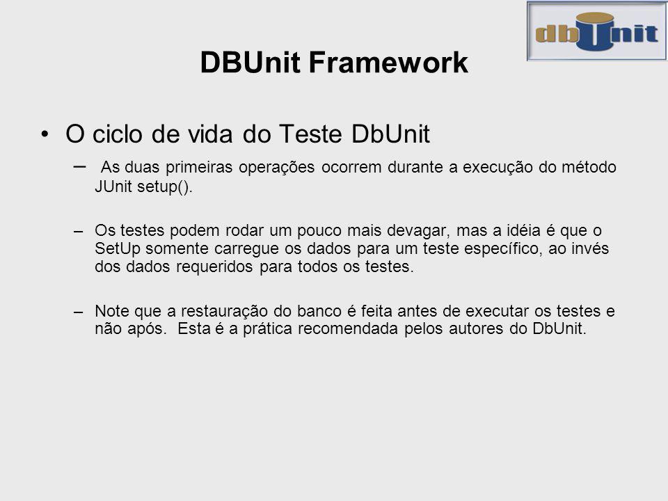 DBUnit Framework O ciclo de vida do Teste DbUnit
