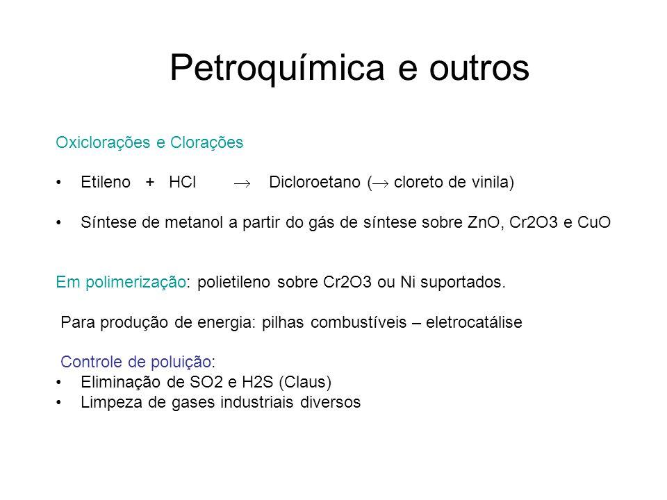 Petroquímica e outros Oxiclorações e Clorações