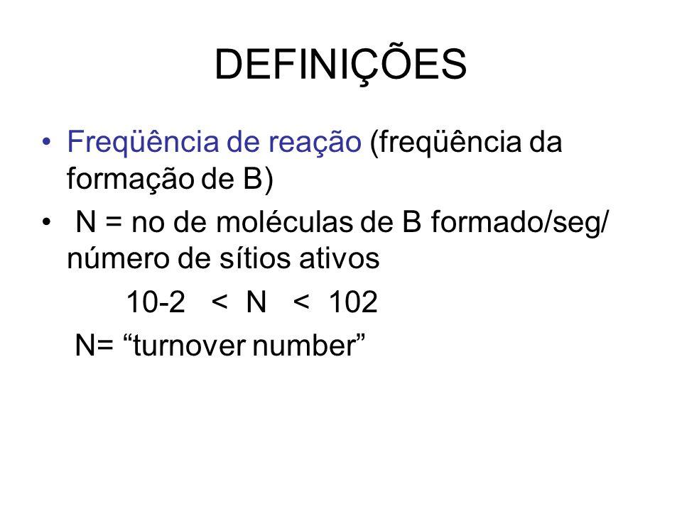 DEFINIÇÕES Freqüência de reação (freqüência da formação de B)