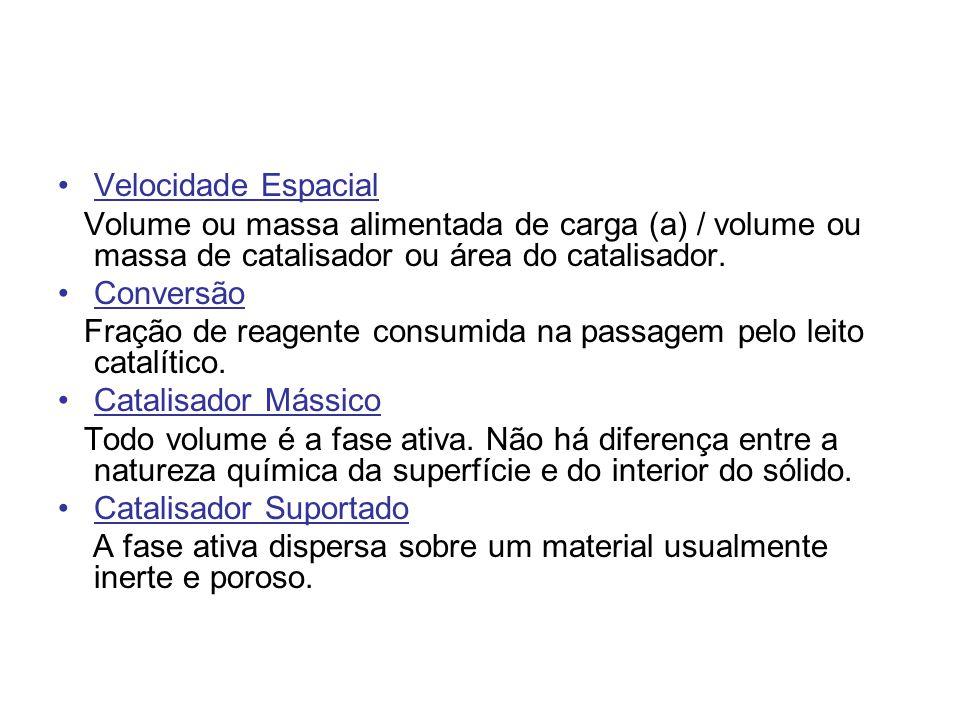 Velocidade Espacial Volume ou massa alimentada de carga (a) / volume ou massa de catalisador ou área do catalisador.
