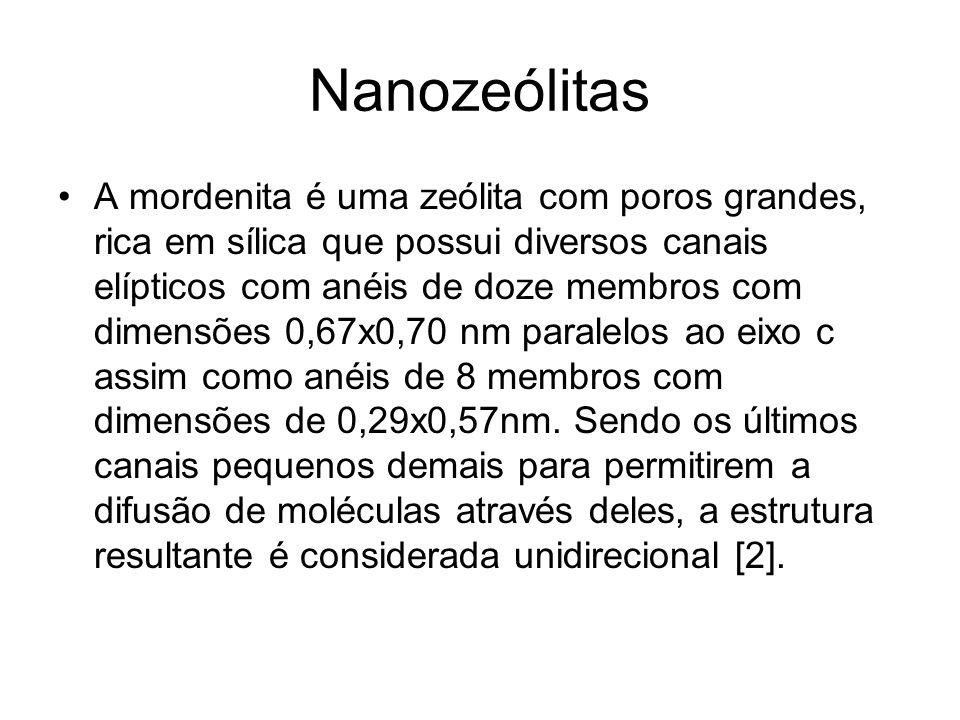 Nanozeólitas