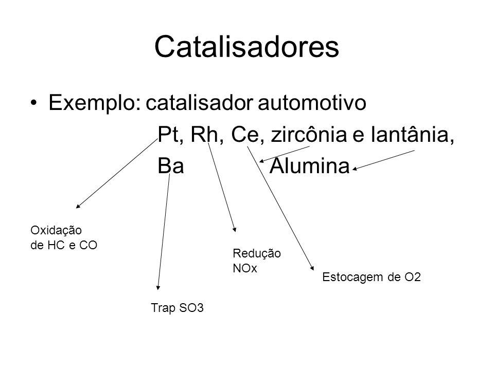 Catalisadores Exemplo: catalisador automotivo