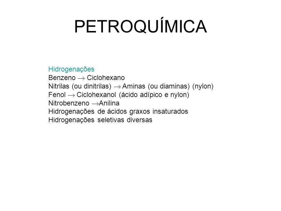 PETROQUÍMICA Hidrogenações Benzeno  Ciclohexano