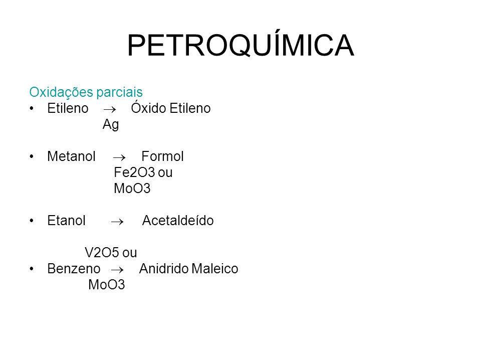 PETROQUÍMICA Oxidações parciais Etileno  Óxido Etileno Ag