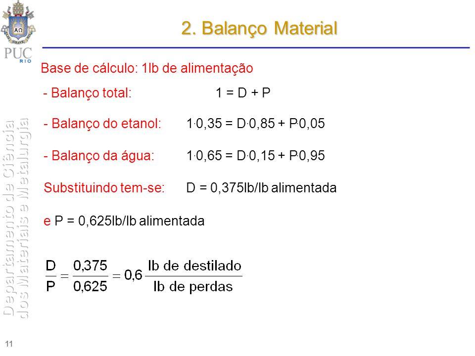 2. Balanço Material Base de cálculo: 1lb de alimentação