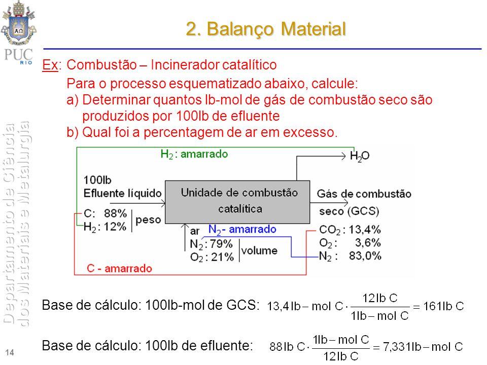 2. Balanço Material Ex: Combustão – Incinerador catalítico
