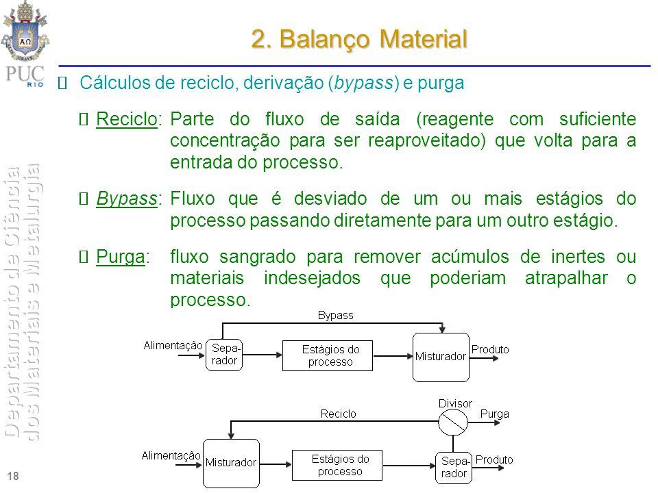 2. Balanço Material  Cálculos de reciclo, derivação (bypass) e purga