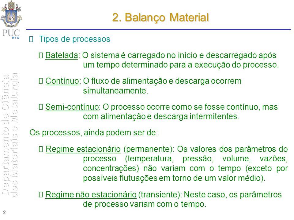 2. Balanço Material  Tipos de processos