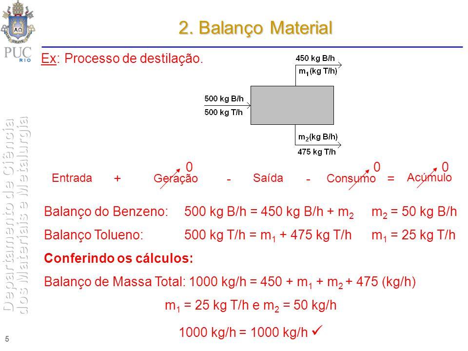 2. Balanço Material Ex: Processo de destilação. + - - =